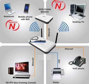 Come connettersi alla rete wireless utilizzando l'utility ...