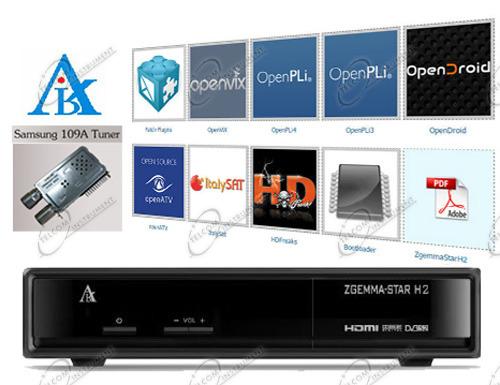 Baofeng Uv 3r Plus Software Download - arrowkindl