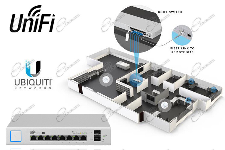 UNIFI SWITCH CON 8 PORTE LAN GIGABIT E ALIMENTAZIONE POE 802.3 AF/AT: UNIFI SWITCH US-8-150W HA SOFTWARE UNIFI CONTROLLER E DUE PRESE SFP
